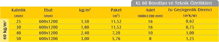 Alüminyum Folyolu Klima Levhası (2.5cm) (60 kg/m3)-549