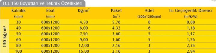 Teras Çatı Levhası (4cm) (150 kg/m3)-620
